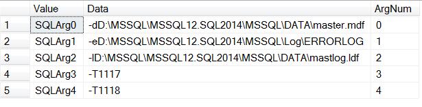 Registry-Changed Startup Parameters TSQL