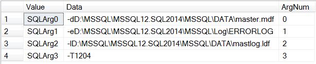 Registry-Current Startup Parameters TSQL